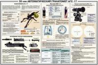 "ПЛАКАТ ""Автоматический гранатомет АГС-17"" (1лист 100х70см) АГС-17"