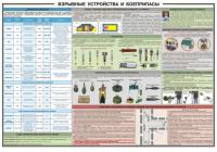 """Плакат """"Взрывные устройства и боеприпасы"""" 1 Лист"""
