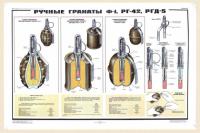 """Плакат """"Гранаты Ф-1, РГ-42, РГД-5"""", Воениздат, 1991 г ОРИГИНАЛ СССР"""